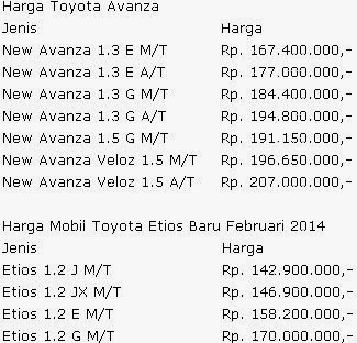 new cars, toyota is a best brand on this year. you can find Toyota