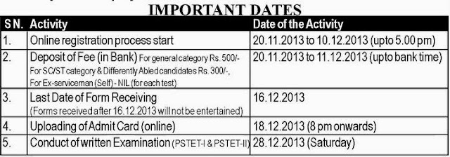 Punjab TET December 2013 Timetable