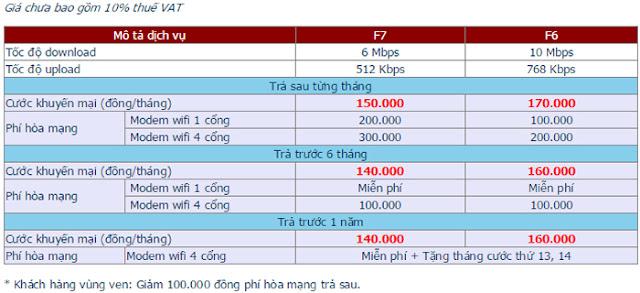 Đăng Ký Lắp Mạng Wifi FPT Bình Định 1