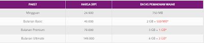 Daftar Harga Paket Internet Axis Terbaru PRO