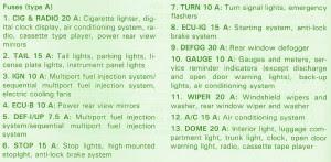 1990 toyota celica fuse box diagram