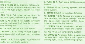 Toyota       Fuse    Box    Diagram        Fuse    Box    Toyota    1996    Corolla       Diagram
