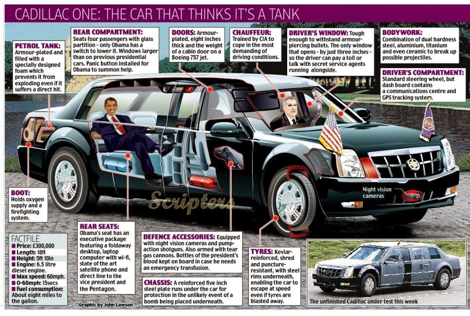 Kehebatan Kereta Presiden Amerika, Barack Obama