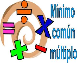 http://www.sectormatematica.cl/basica/santillana/max_y_min.pdf
