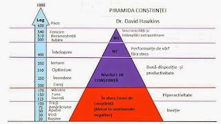 http://www.garbo.ro/articol/Social/17245/piramida-constiintei-umane.html