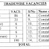 BSF/Border Security Force Recruitment 2015 Constable 797 posts Notification