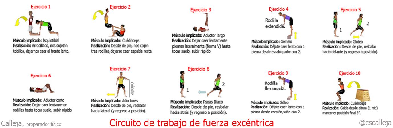 Circuito Oregon : Club de fútbol asturiano fuerza excéntrica y