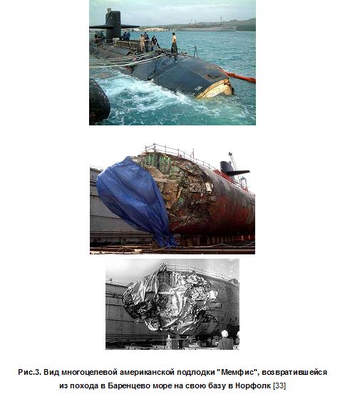 все про гибель подводных лодок