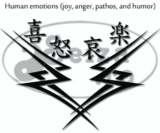 kanji tattoo: human emotions (japanese word)