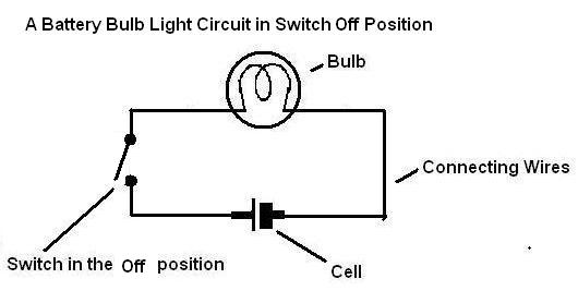 Class VII (7th) Science | Lesson 14 : Electric Current and its ...