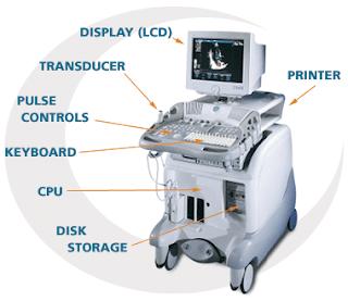 Jenis dan Fungsi Alat-alat Kedokteran - Ultrasonography (USG)