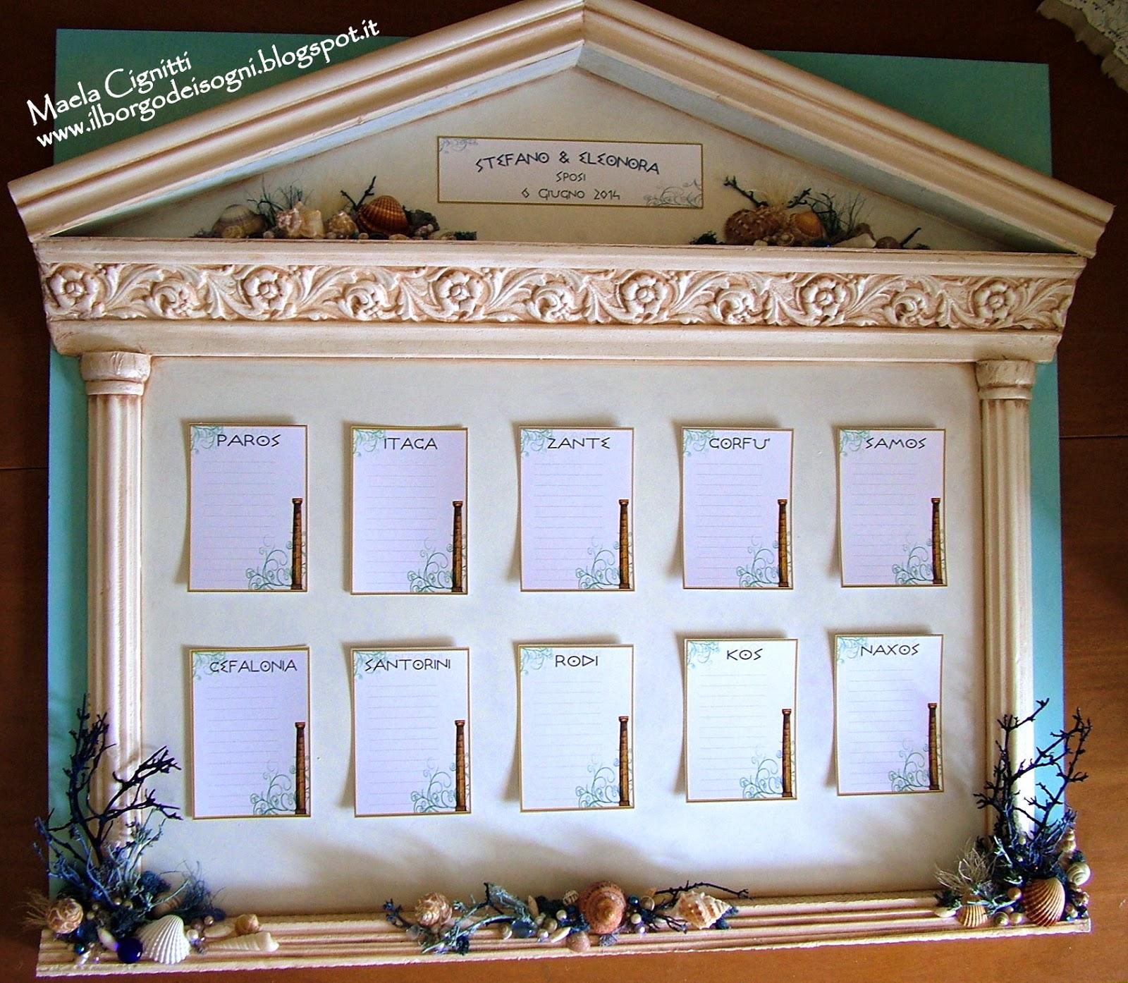 Matrimonio Tema Grecia : Il borgo dei sogni coordinato quot isole greche in bianco