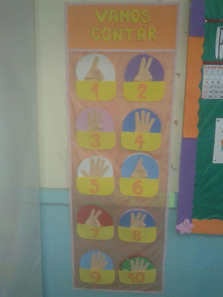Painel numerais e mãozinhas sala de aula