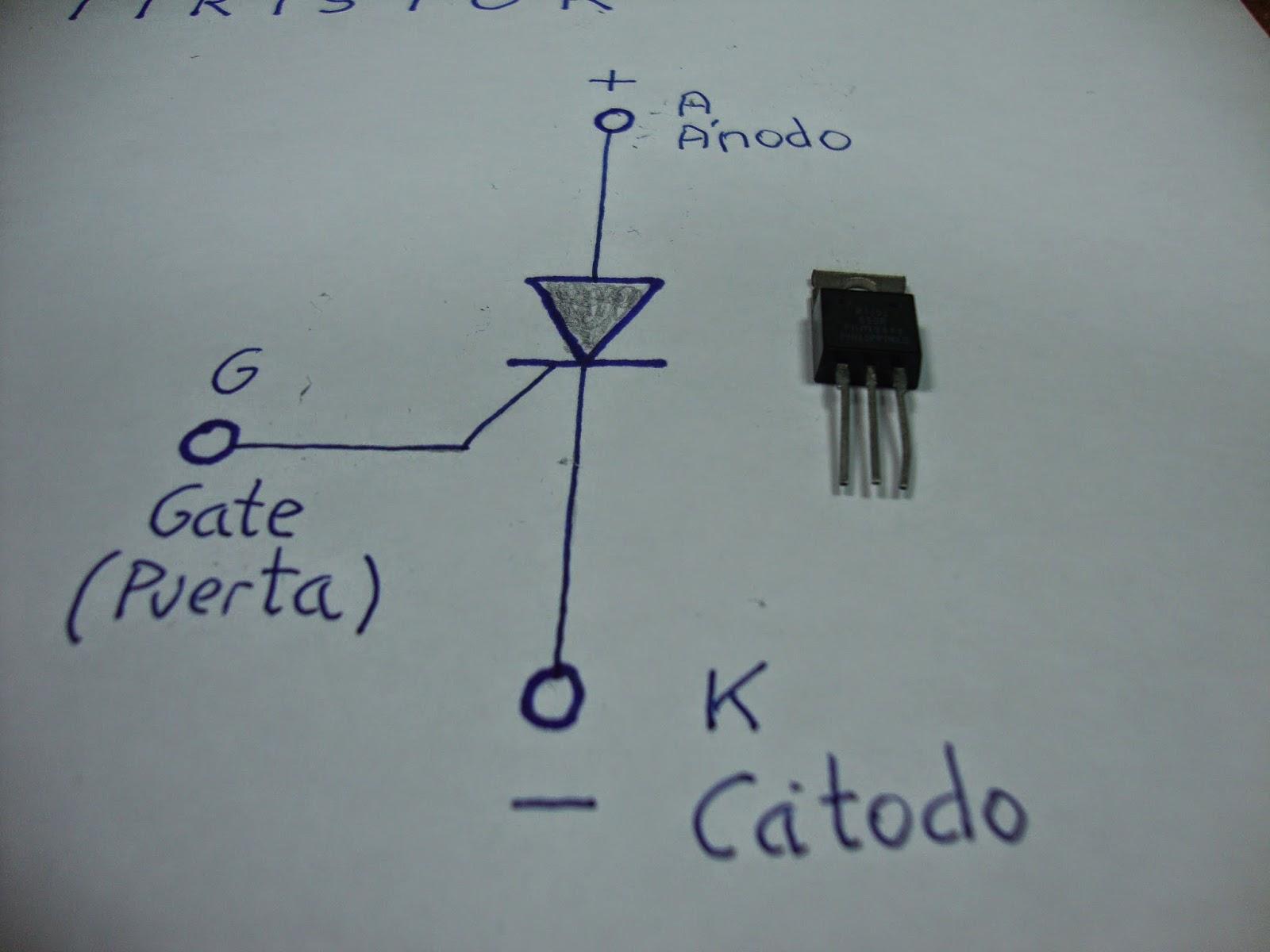 Ciencia inventos y experimentos en casa tutorial - Que hace un humidificador ...