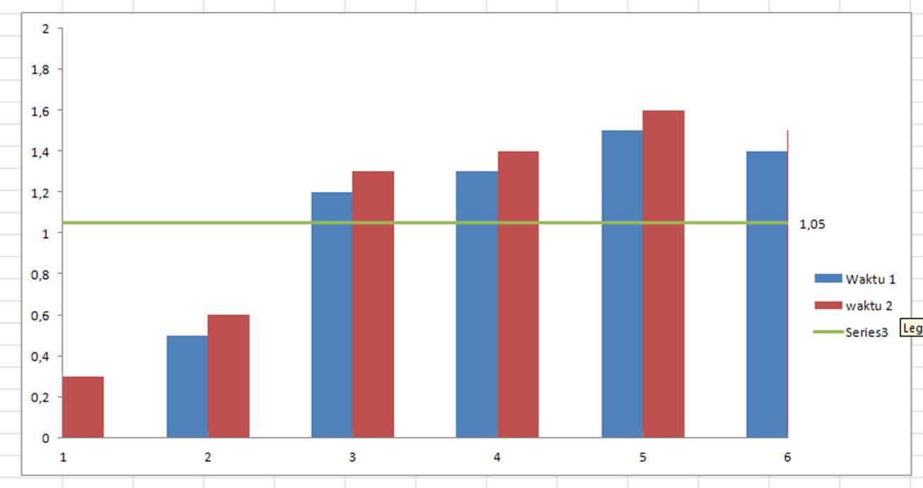 Menambah garis horisontal pada grafik batang excel mengingat menambah garis horisontal pada grafik batang excel mengingat kembali ccuart Image collections