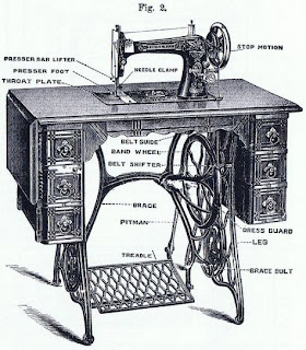 Old Singer Sewing Machine Drawings http://footnotesfromhistory.blogspot.com/2011_04_01_archive.html