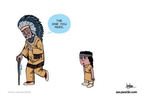 El cuento de los dos lobos
