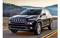 Hot and Small SUV to Buy, 2014 Jeep Cherokee