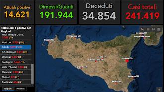 COVID-19 Italia - Monitoraggio 4 Luglio