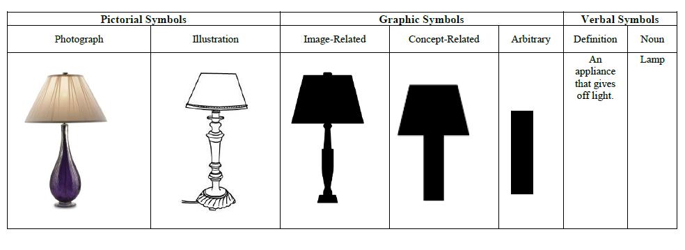 Effective Instructional Images 2015 02 01