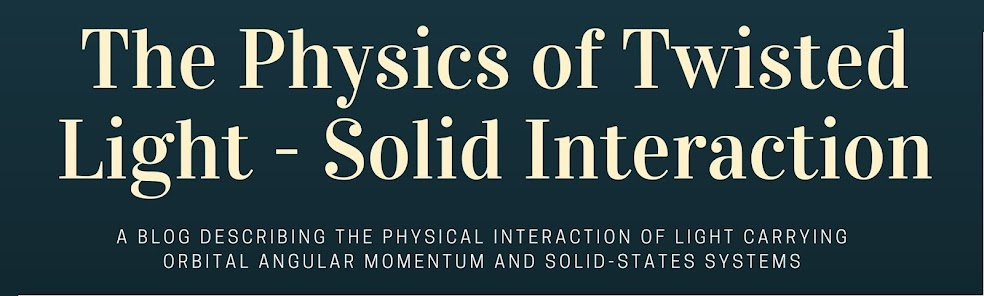 The Physics of Twisted Light - Solid Interaction