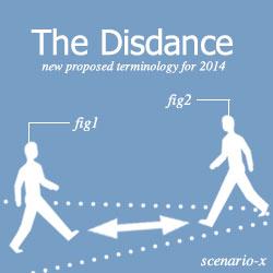 The Disdance
