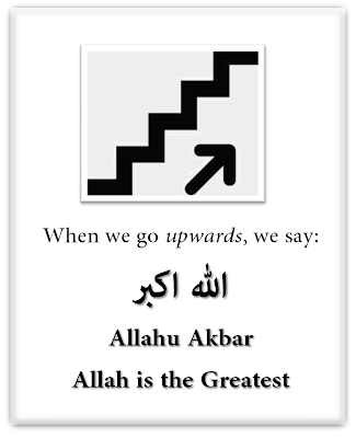 Dua for going upwards and downwards