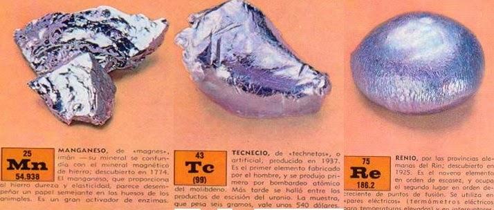 Aula virtual fisicoqumica 2do ao escuela n 3015 prof anibal son metales del grupo 3 al 12 el nombre de transicin proviene de una caracterstica que presentan estos elementos de poder ser estables por si mismos urtaz Images
