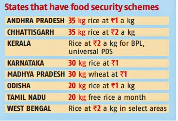 Short essay on food security bill 2013