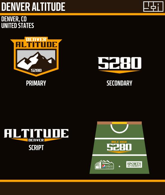 Sports Logo Spot: Denver Altitude
