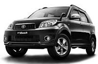 Daftar Harga Mobil Bekas Toyota (Toyota Second)