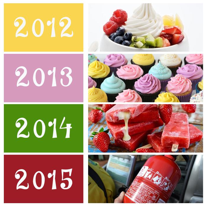 2015 é o ano do Extintor ABC Gourmet