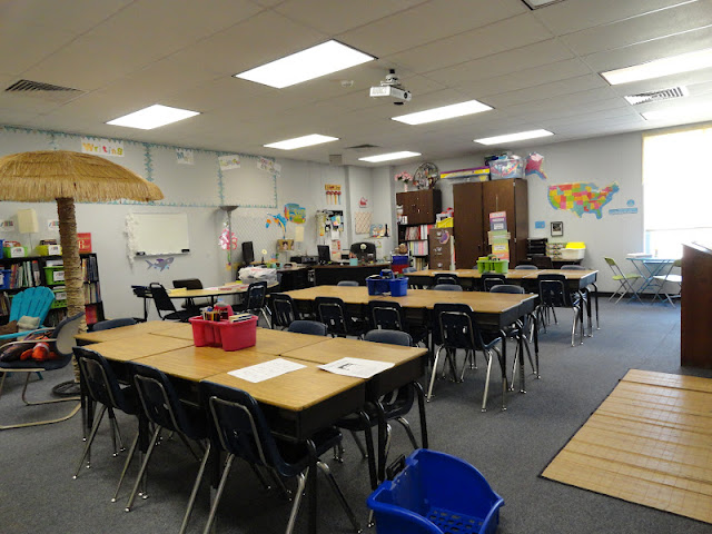 what does differentiated instruction look like in the classroom