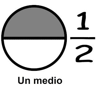 Equivalencia de un medio