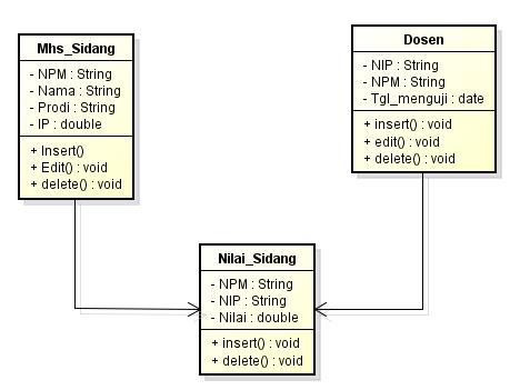 Programming in ada 2012 pdf