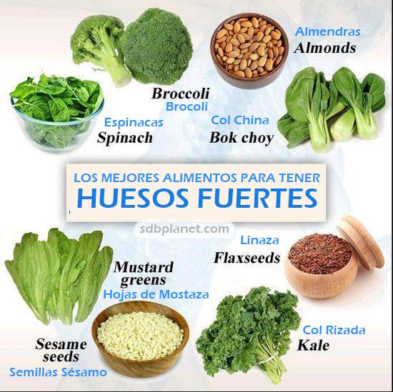 Drcolumna alimentos para tener huesos fuertes - Alimentos para la osteoporosis ...