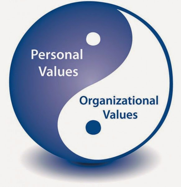 personal and organizational values essay Personal and organizational ethics research paper delves into a sample of an personal and organizational ethics research papers your personal values.