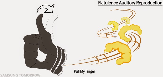 Flatulence Auditory Reproduction