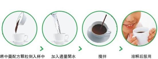 中國中藥 570 中藥配方顆粒