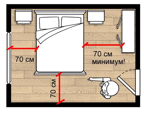 как нарисовать план спальной комнаты