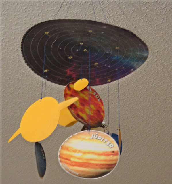 Como hacer un movil del sistema solar - Imagui