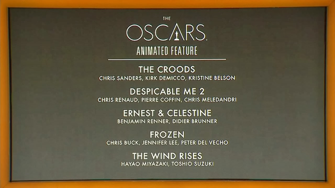 86 oscar best animated feature film noms