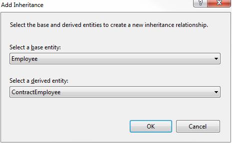 adding inheritance relation between employee and contract employee entities