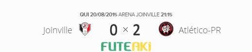 O placar de Joinville 0x2 Atlético-PR pela segunda fase da Copa Sul-Americana 2015.