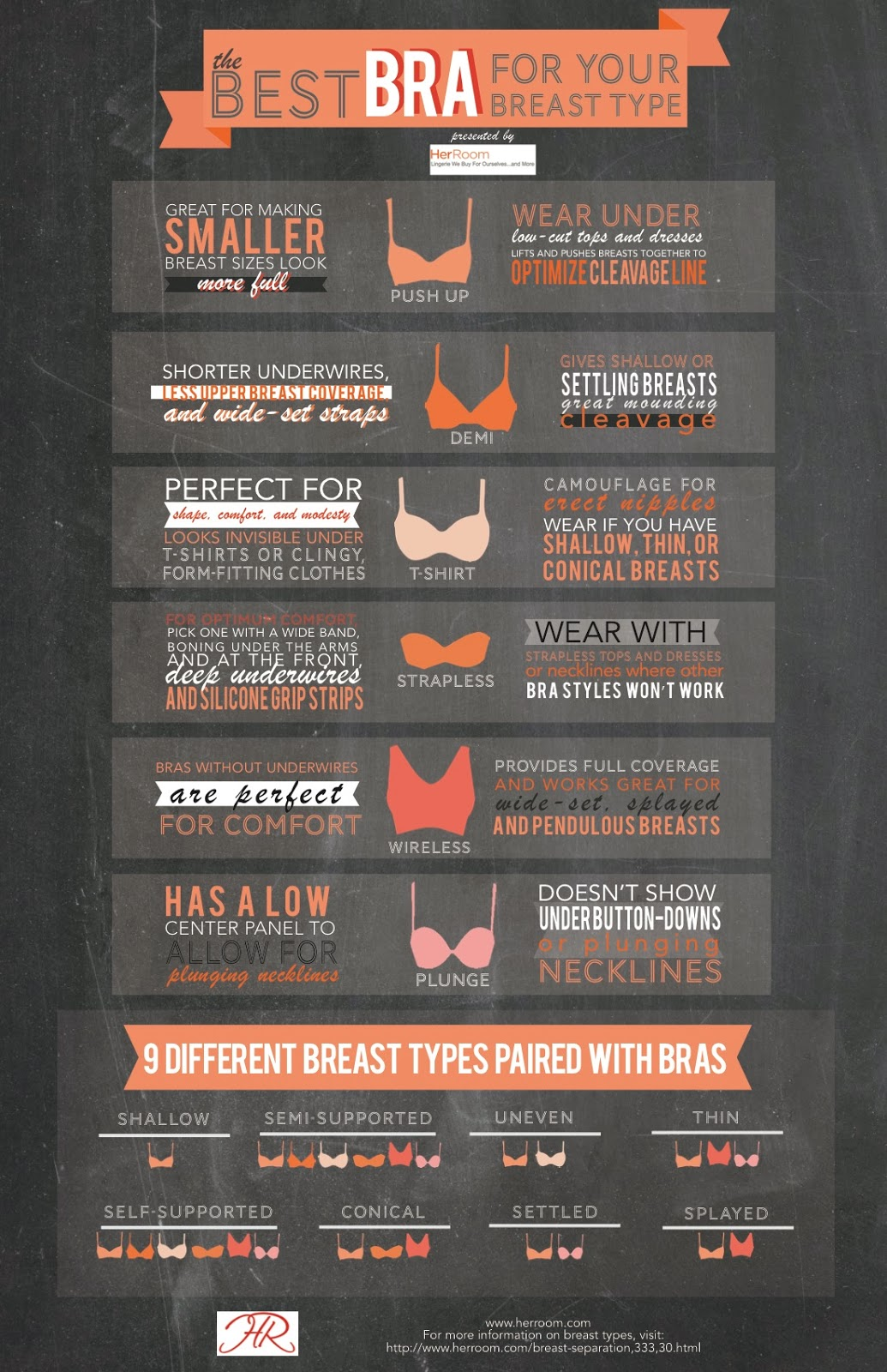 Bar Size Chart
