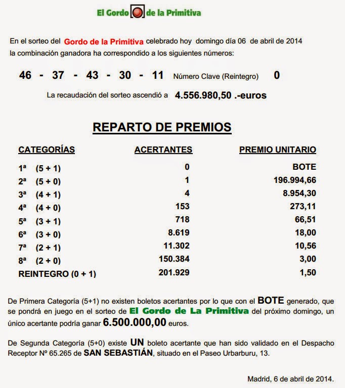 Combinación y premios en el Gordo del domingo 6 de abril de 2014
