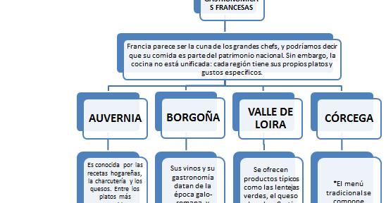 cocina europea y asi tica francia 1 historia de la