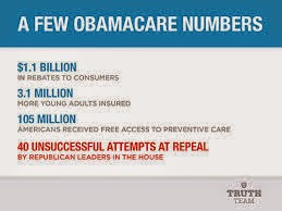 List of items to show how obama care is helping