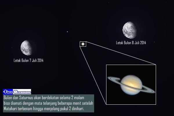 7-8 Juli 2014, Giliran Saturnus Didekati Bulan