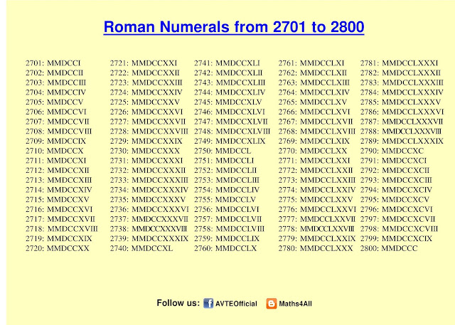 Printables Roman Numbers Chart 1 To 1000 57 in roman numerals numerals